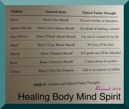 energy-healing-book-chart