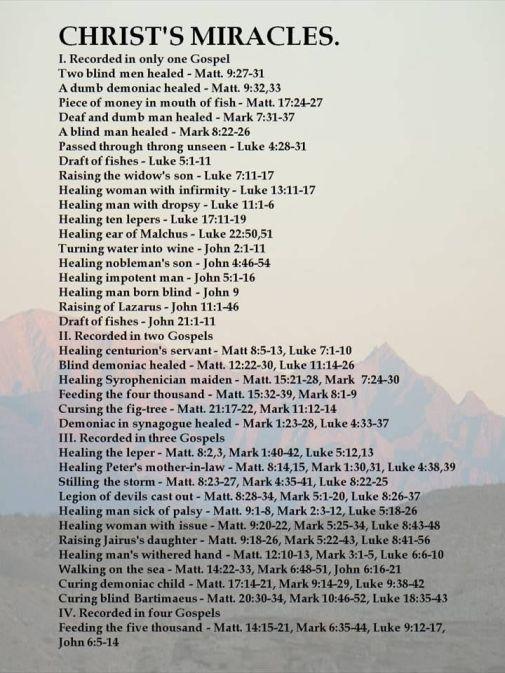 Jesus Miracles in Gospel