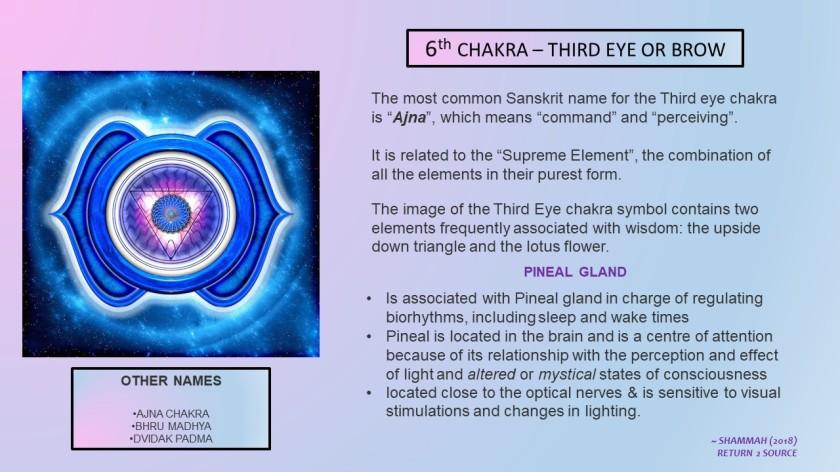 6th Chakra - Third Eye