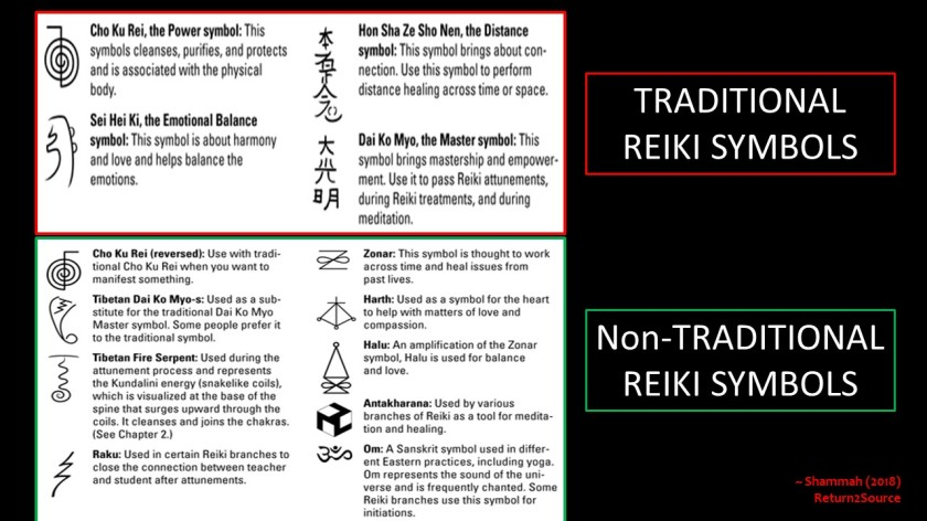 Reiki Symbols Cult Warning Return To Source